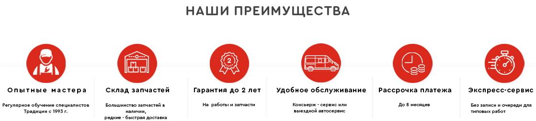 К Вашим услугам Автосервис в центре Минска